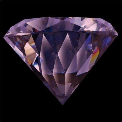 Melano Brilliant Zirkonia Stones Purple